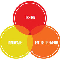 Innovate Design Entrepreneur